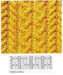 Схемы вязания косы спицами советы для начинающих