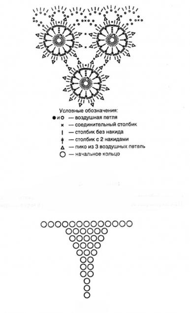 Мотив «ромашка» Схема вязания