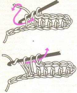 Вязание крючком: основы для начинающих